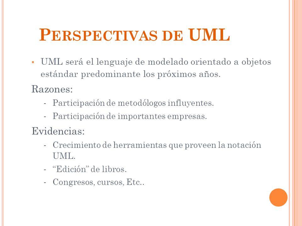 P ERSPECTIVAS DE UML UML será el lenguaje de modelado orientado a objetos estándar predominante los próximos años.