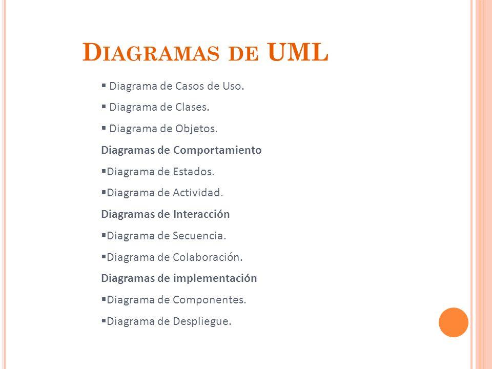 D IAGRAMAS DE UML Diagrama de Casos de Uso.Diagrama de Clases.