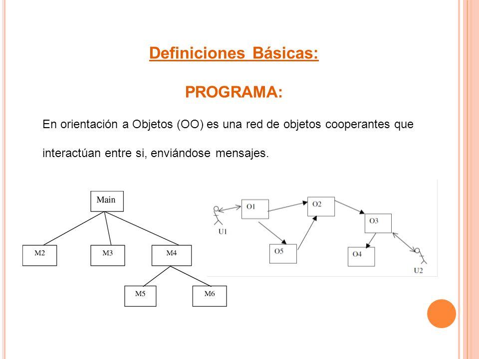 Definiciones Básicas: PROGRAMA: En orientación a Objetos (OO) es una red de objetos cooperantes que interactúan entre si, enviándose mensajes.