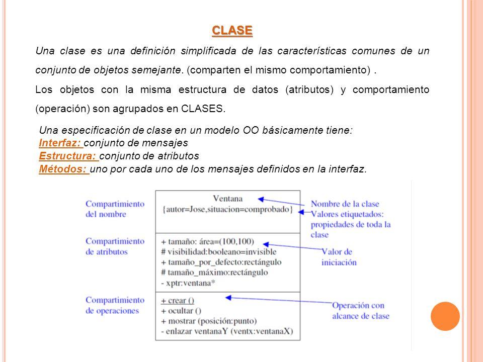 CLASE Una clase es una definición simplificada de las características comunes de un conjunto de objetos semejante.