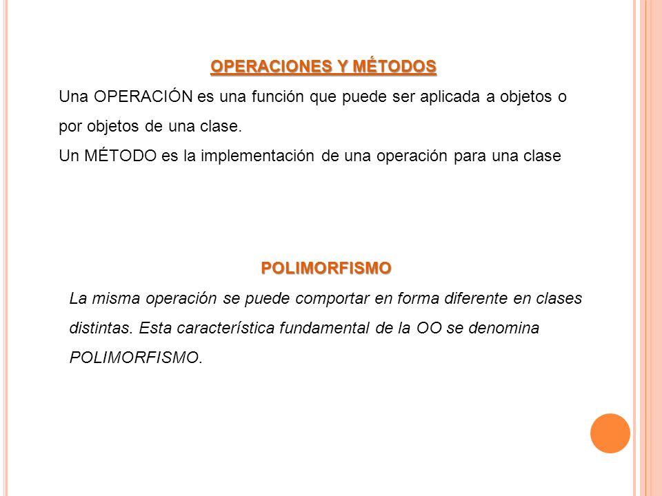 OPERACIONES Y MÉTODOS Una OPERACIÓN es una función que puede ser aplicada a objetos o por objetos de una clase.