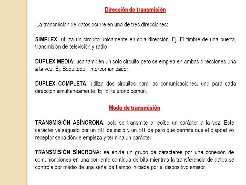 Dirección de transmisión La transmisión de datos ocurre en una de tres direcciones: SIMPLEX: utiliza un circuito únicamente en sola dirección. Ej. El