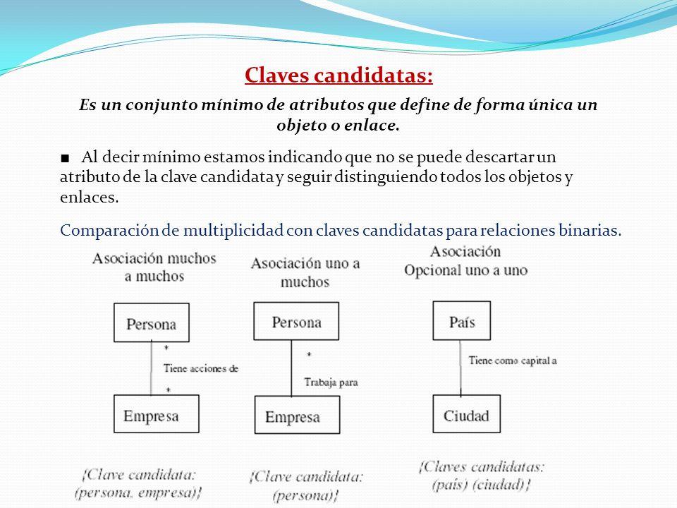 Claves candidatas: Es un conjunto mínimo de atributos que define de forma única un objeto o enlace. Al decir mínimo estamos indicando que no se puede