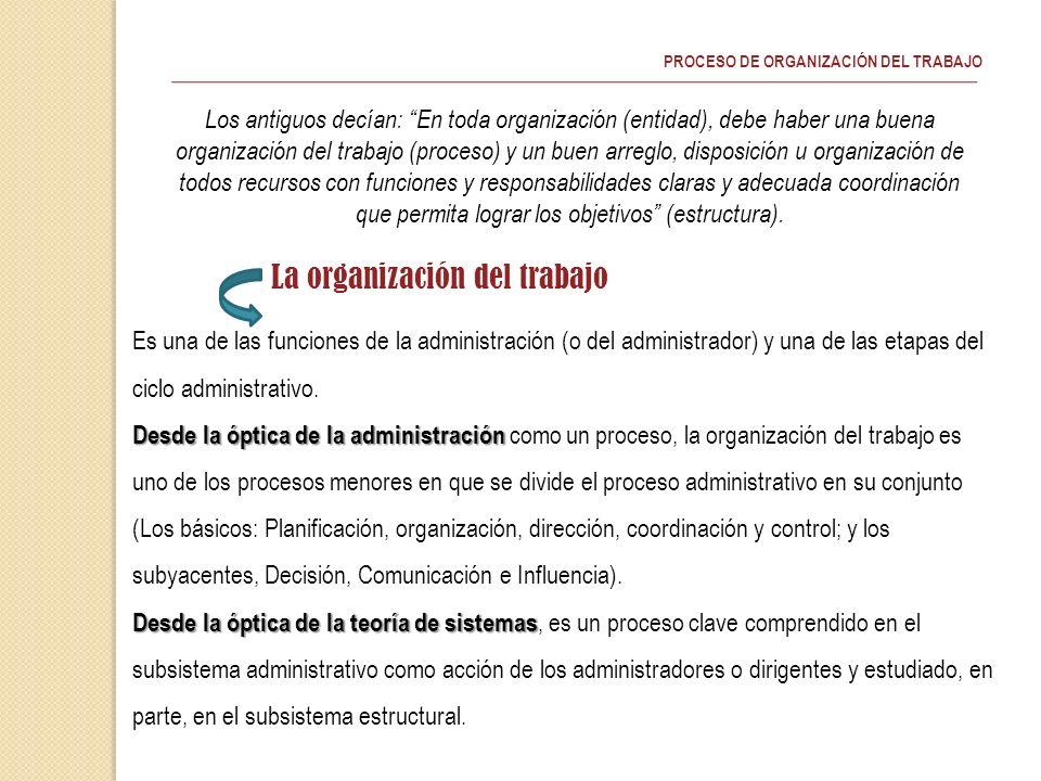 PROCESO DE ORGANIZACIÓN DEL TRABAJO Los antiguos decían: En toda organización (entidad), debe haber una buena organización del trabajo (proceso) y un