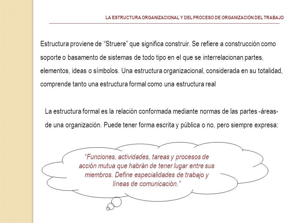 IDEAS O PRINCIPIOS RECTORES DEL DISEÑO 10.