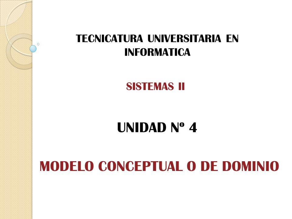 TECNICATURA UNIVERSITARIA EN INFORMATICA SISTEMAS II UNIDAD Nº 4 MODELO CONCEPTUAL O DE DOMINIO