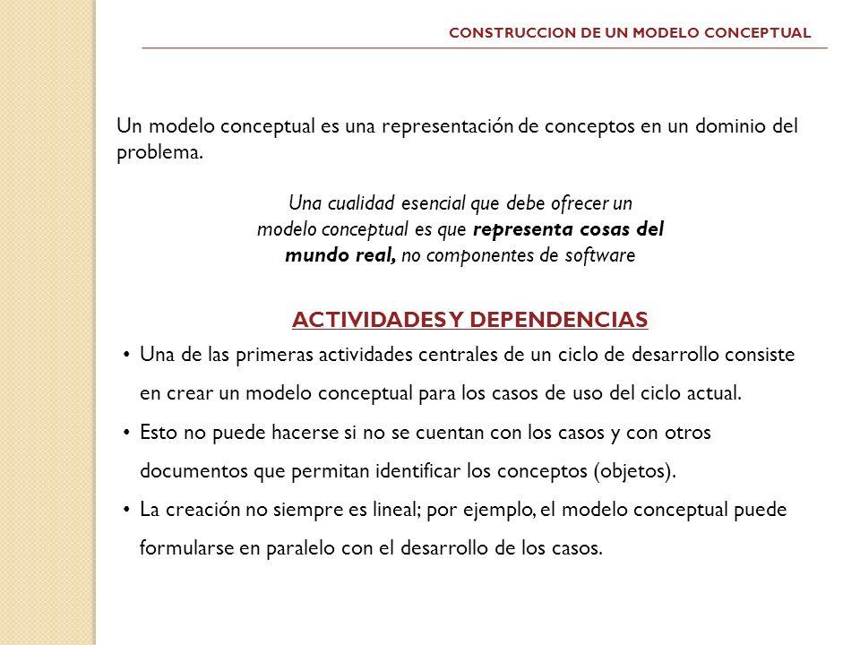 CONSTRUCCION DE UN MODELO CONCEPTUAL Especificación o descripción de conceptos Incorpore una especificación o descripción de conceptos cuando: Se necesita la descripción de un artículo o servicio independiente de la existencia.