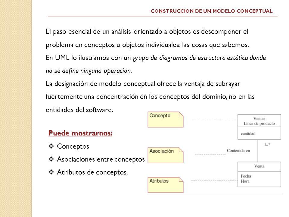CONSTRUCCION DE UN MODELO CONCEPTUAL Conocimiento de la nomenclatura del dominio Los Modelos Conceptuales permiten: Descomponer el espacio del problema en unidades comprensibles (conceptos), Además, contribuye a esclarecer la terminología o nomenclatura del dominio.