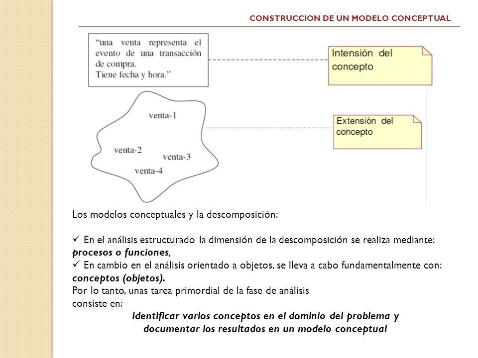 CONSTRUCCION DE UN MODELO CONCEPTUAL Los modelos conceptuales y la descomposición: En el análisis estructurado la dimensión de la descomposición se re