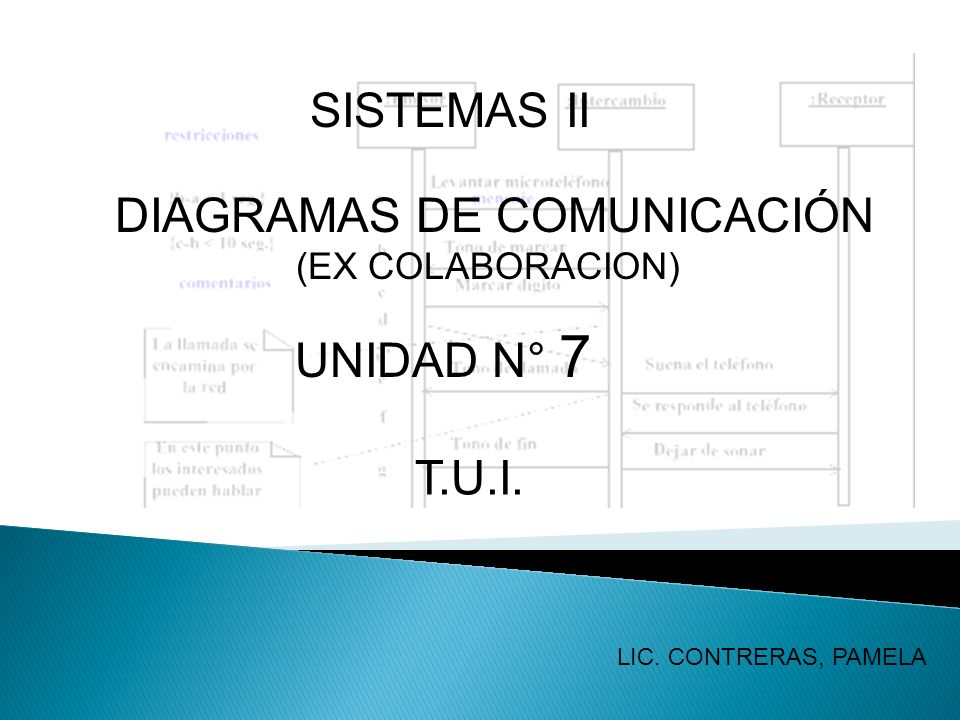 SISTEMAS II DIAGRAMAS DE COMUNICACIÓN (EX COLABORACION) T.U.I. UNIDAD N° 7 LIC. CONTRERAS, PAMELA