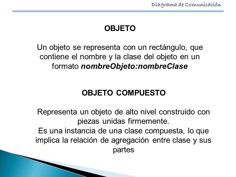 Diagrama de Comunicación OBJETO Un objeto se representa con un rectángulo, que contiene el nombre y la clase del objeto en un formato nombreObjeto:nom