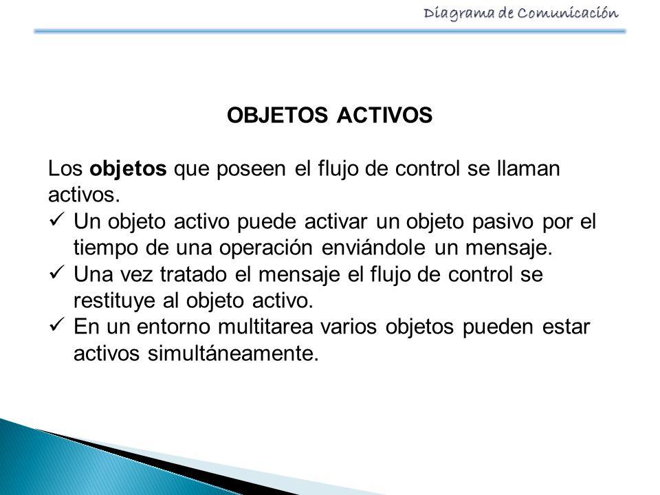 Diagrama de Comunicación OBJETOS ACTIVOS Los objetos que poseen el flujo de control se llaman activos. Un objeto activo puede activar un objeto pasivo
