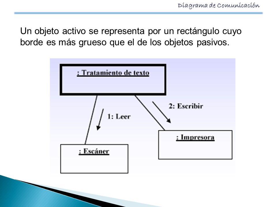 Diagrama de Comunicación Un objeto activo se representa por un rectángulo cuyo borde es más grueso que el de los objetos pasivos.