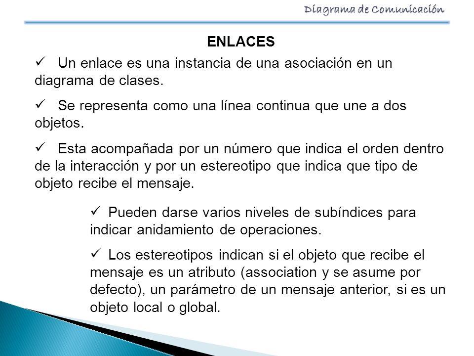 Diagrama de Comunicación ENLACES Un enlace es una instancia de una asociación en un diagrama de clases. Se representa como una línea continua que une