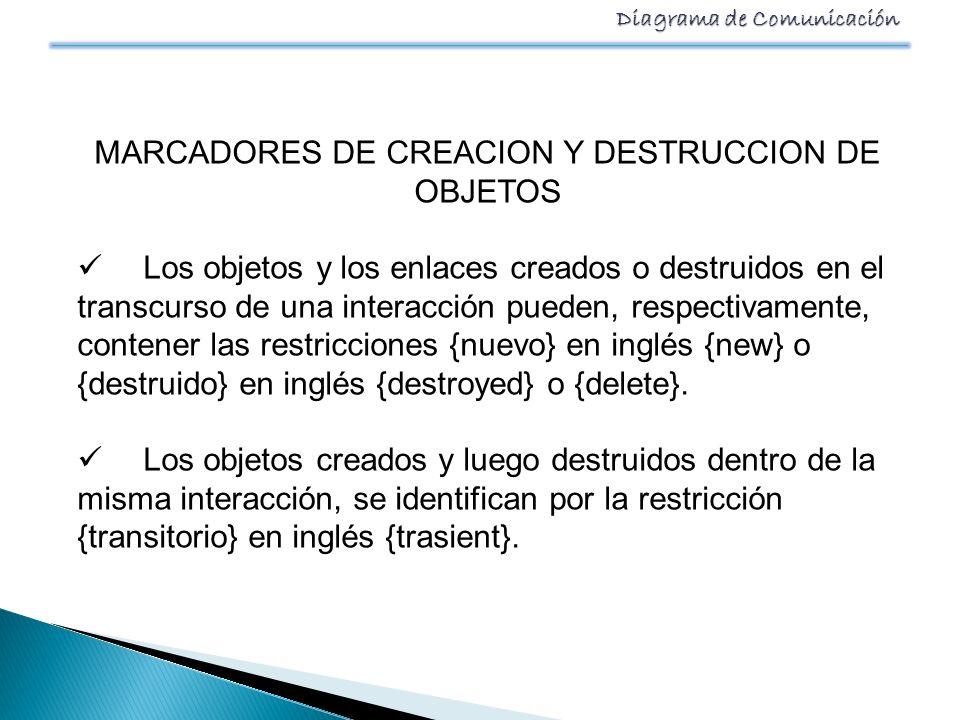Diagrama de Comunicación MARCADORES DE CREACION Y DESTRUCCION DE OBJETOS Los objetos y los enlaces creados o destruidos en el transcurso de una intera