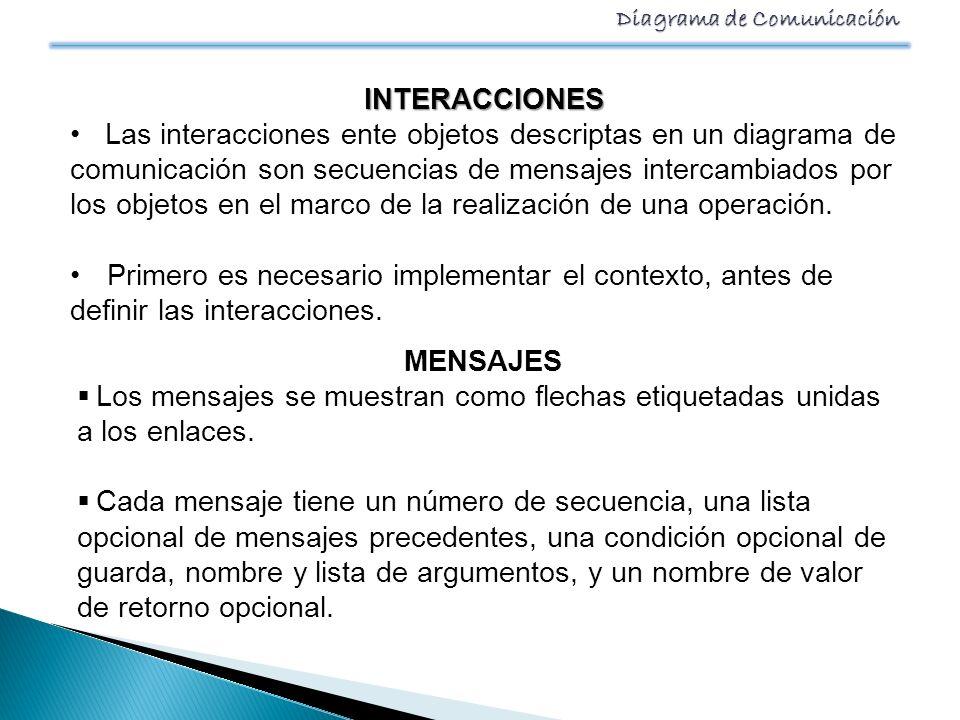 Diagrama de Comunicación INTERACCIONES Las interacciones ente objetos descriptas en un diagrama de comunicación son secuencias de mensajes intercambia