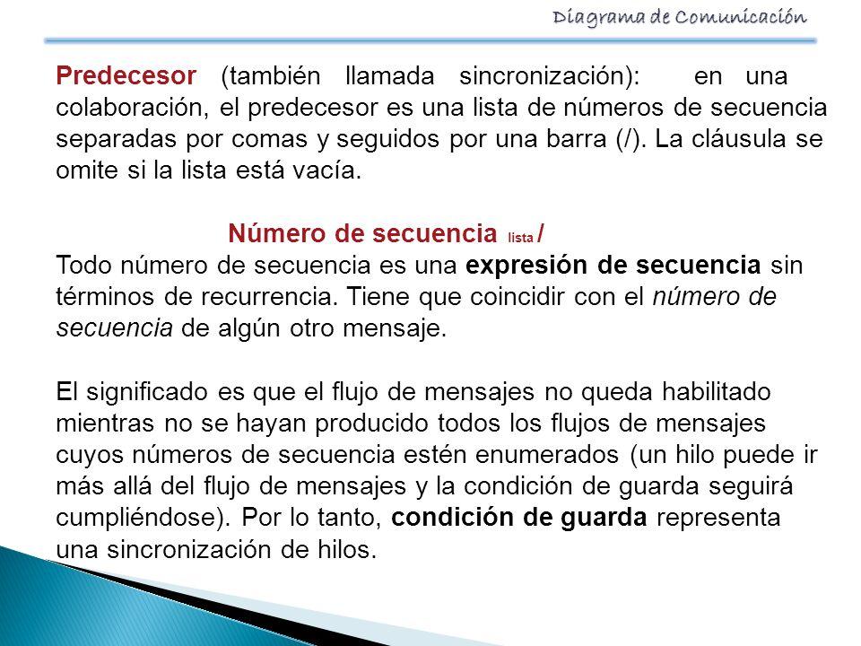 Diagrama de Comunicación Predecesor (también llamada sincronización): en una colaboración, el predecesor es una lista de números de secuencia separada