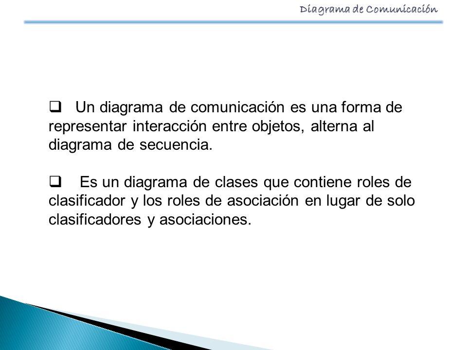 Diagrama de Comunicación Un diagrama de comunicación es una forma de representar interacción entre objetos, alterna al diagrama de secuencia. Es un di