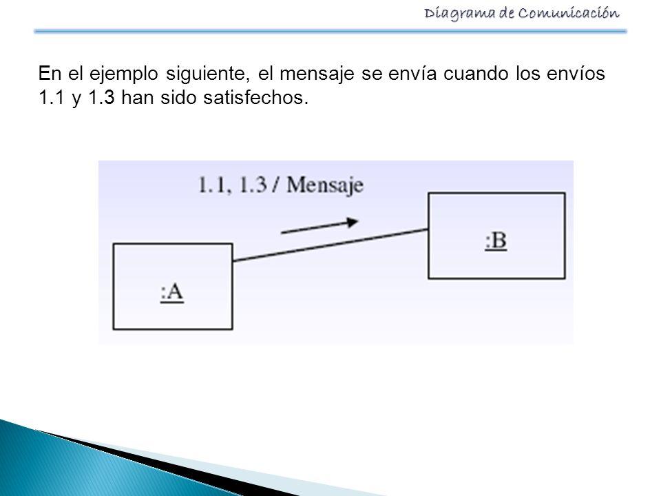 Diagrama de Comunicación En el ejemplo siguiente, el mensaje se envía cuando los envíos 1.1 y 1.3 han sido satisfechos.