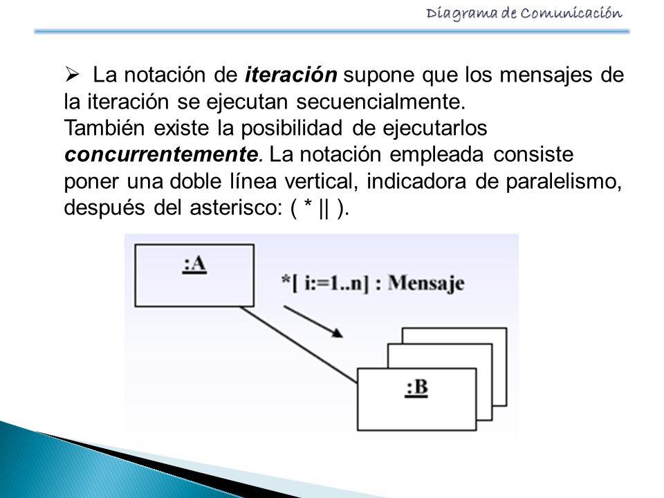 Diagrama de Comunicación La notación de iteración supone que los mensajes de la iteración se ejecutan secuencialmente. También existe la posibilidad d