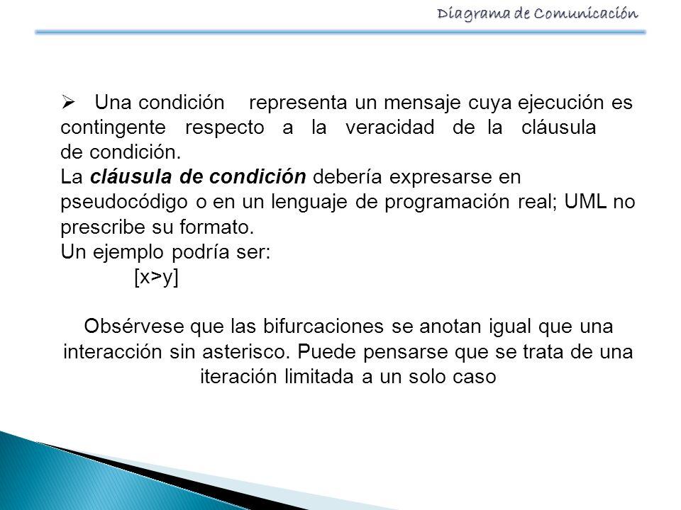 Diagrama de Comunicación Una condición representa un mensaje cuya ejecución es contingente respecto a la veracidad de la cláusula de condición. La clá