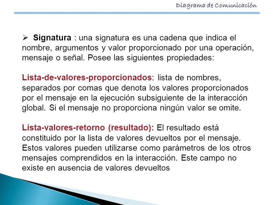 Diagrama de Comunicación Signatura : una signatura es una cadena que indica el nombre, argumentos y valor proporcionado por una operación, mensaje o s