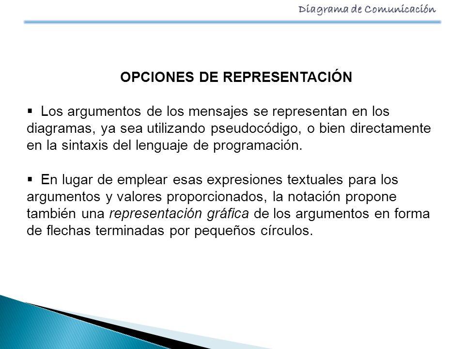 Diagrama de Comunicación OPCIONES DE REPRESENTACIÓN Los argumentos de los mensajes se representan en los diagramas, ya sea utilizando pseudocódigo, o