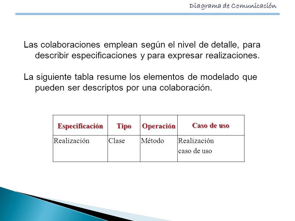 Diagrama de Comunicación EspecificaciónTipoOperación Caso de uso RealizaciónClaseMétodoRealización caso de uso Las colaboraciones emplean según el niv
