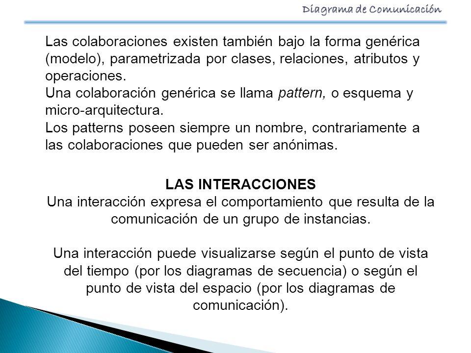 Diagrama de Comunicación Las colaboraciones existen también bajo la forma genérica (modelo), parametrizada por clases, relaciones, atributos y operaci