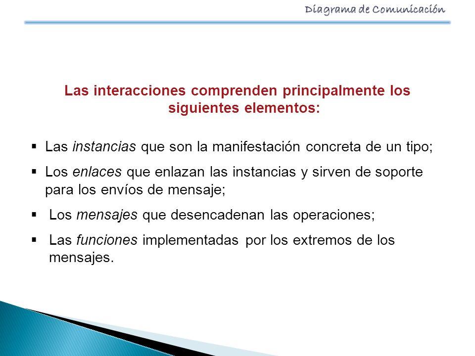 Diagrama de Comunicación Las interacciones comprenden principalmente los siguientes elementos: Las instancias que son la manifestación concreta de un