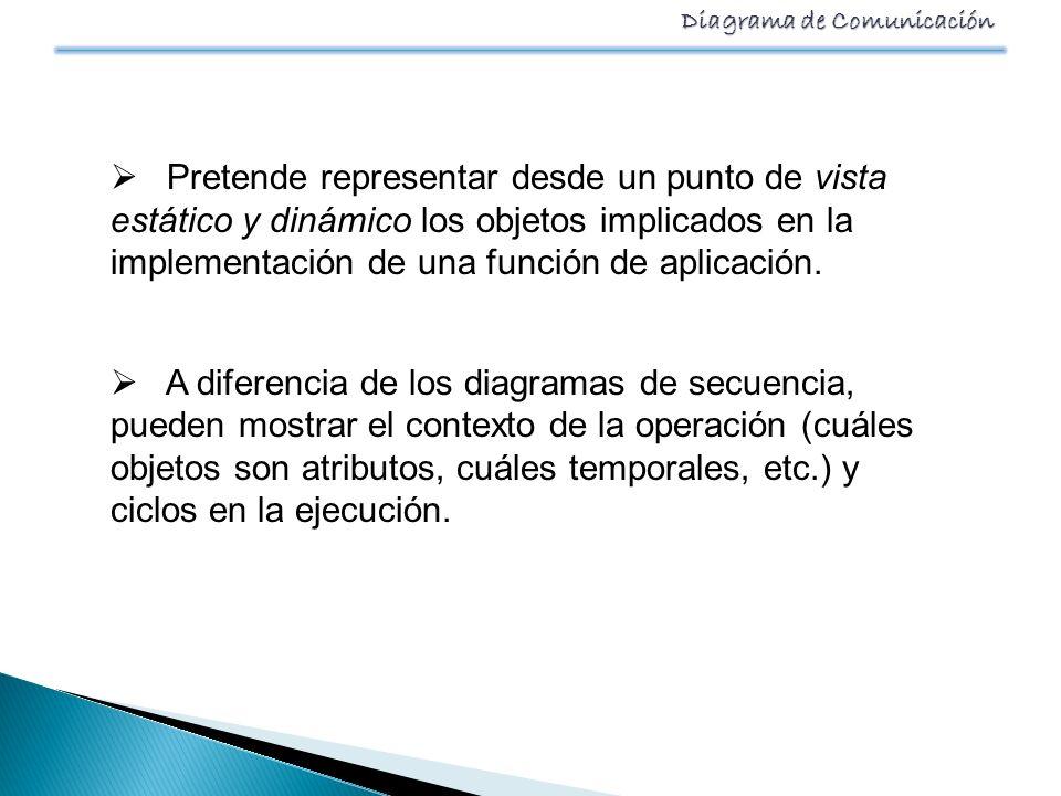 Diagrama de Comunicación Pretende representar desde un punto de vista estático y dinámico los objetos implicados en la implementación de una función d