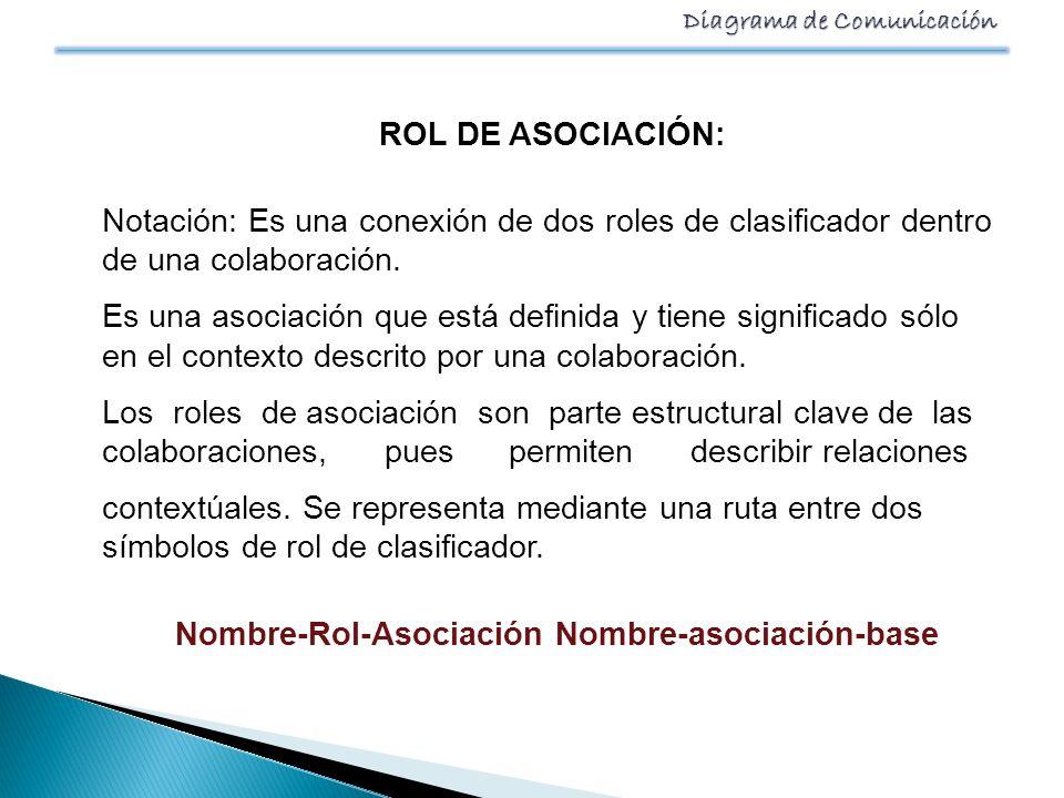 Diagrama de Comunicación ROL DE ASOCIACIÓN: Notación: Es una conexión de dos roles de clasificador dentro de una colaboración. Es una asociación que e