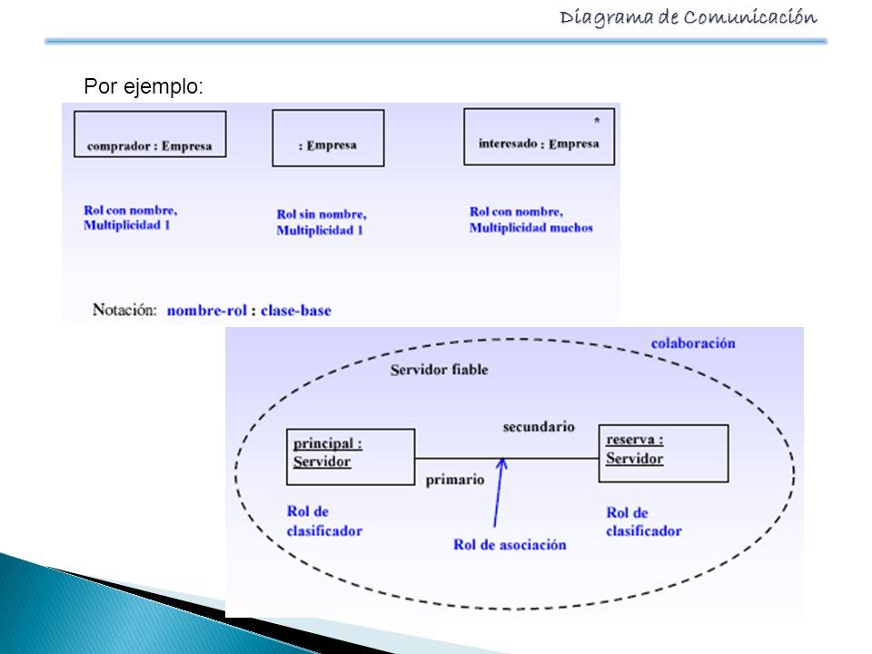 Diagrama de Comunicación Por ejemplo:
