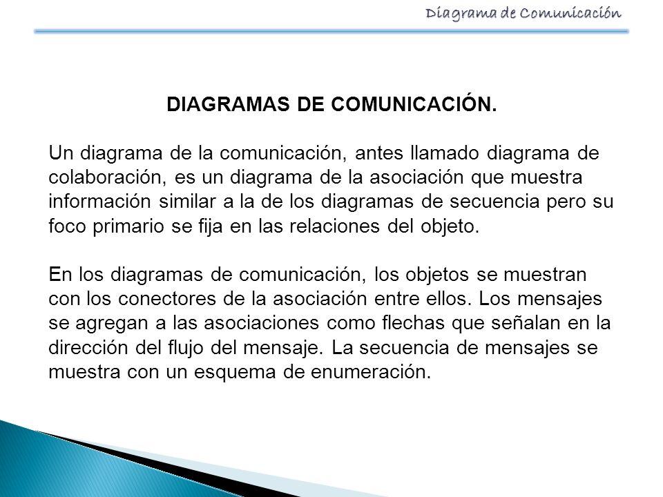 DIAGRAMAS DE COMUNICACIÓN. Un diagrama de la comunicación, antes llamado diagrama de colaboración, es un diagrama de la asociación que muestra informa