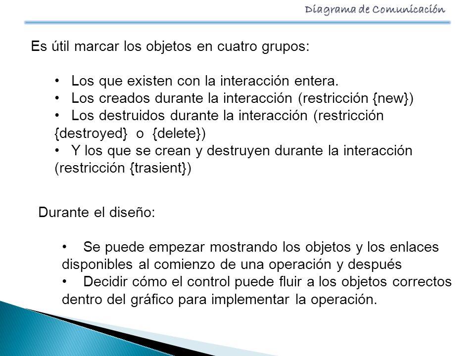 Diagrama de Comunicación Las colaboraciones existen también bajo la forma genérica (modelo), parametrizada por clases, relaciones, atributos y operaciones.