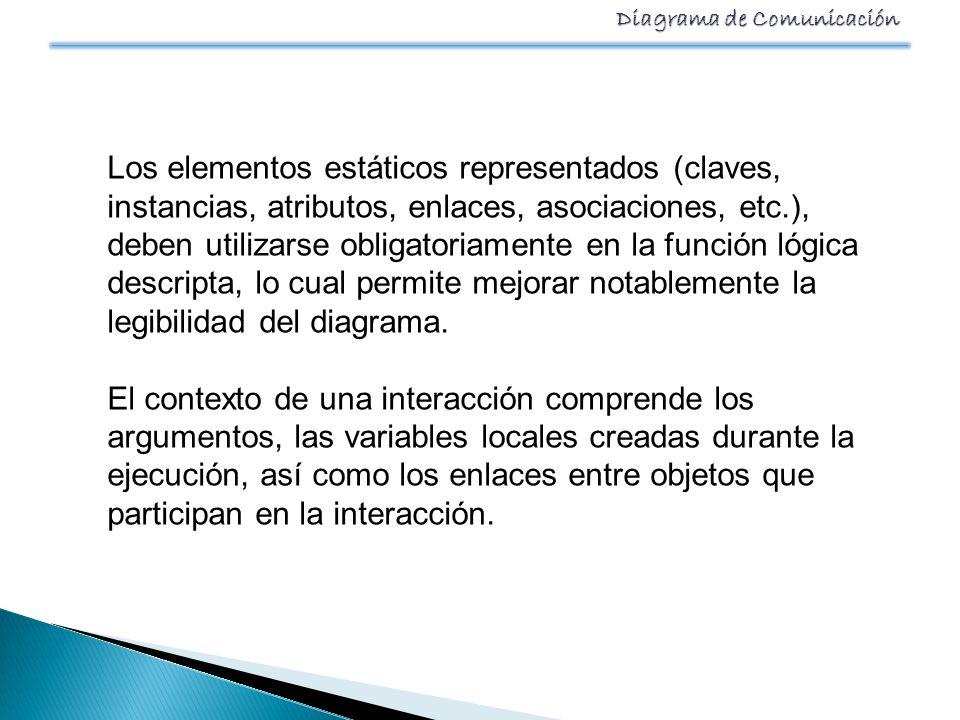 Diagrama de Comunicación Los elementos estáticos representados (claves, instancias, atributos, enlaces, asociaciones, etc.), deben utilizarse obligato