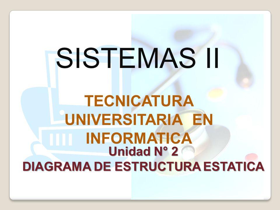 TECNICATURA UNIVERSITARIA EN INFORMATICA SISTEMAS II Unidad N° 2 DIAGRAMA DE ESTRUCTURA ESTATICA