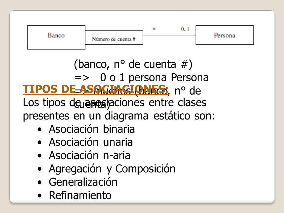 (banco, n° de cuenta #) => 0 o 1 persona Persona => muchos (banco, n° de cuenta) TIPOS DE ASOCIACIONES: Los tipos de asociaciones entre clases present