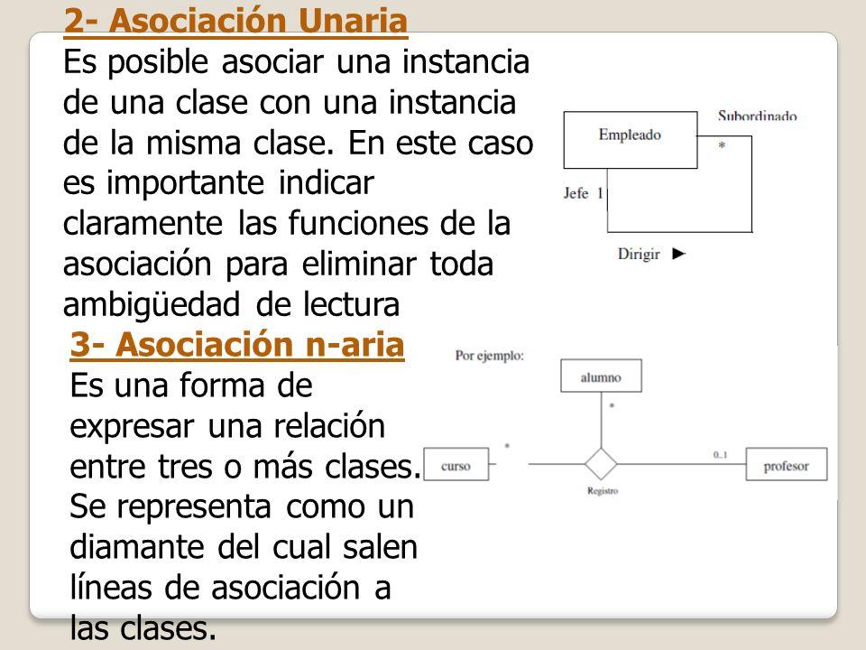 2- Asociación Unaria Es posible asociar una instancia de una clase con una instancia de la misma clase. En este caso es importante indicar claramente