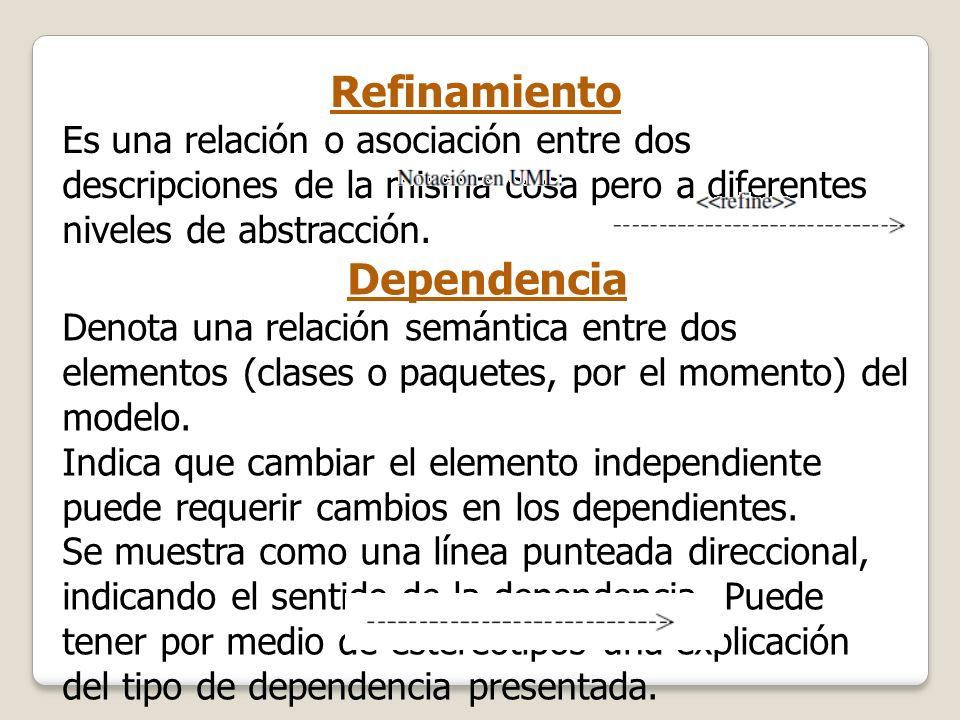 Refinamiento Es una relación o asociación entre dos descripciones de la misma cosa pero a diferentes niveles de abstracción. Dependencia Denota una re