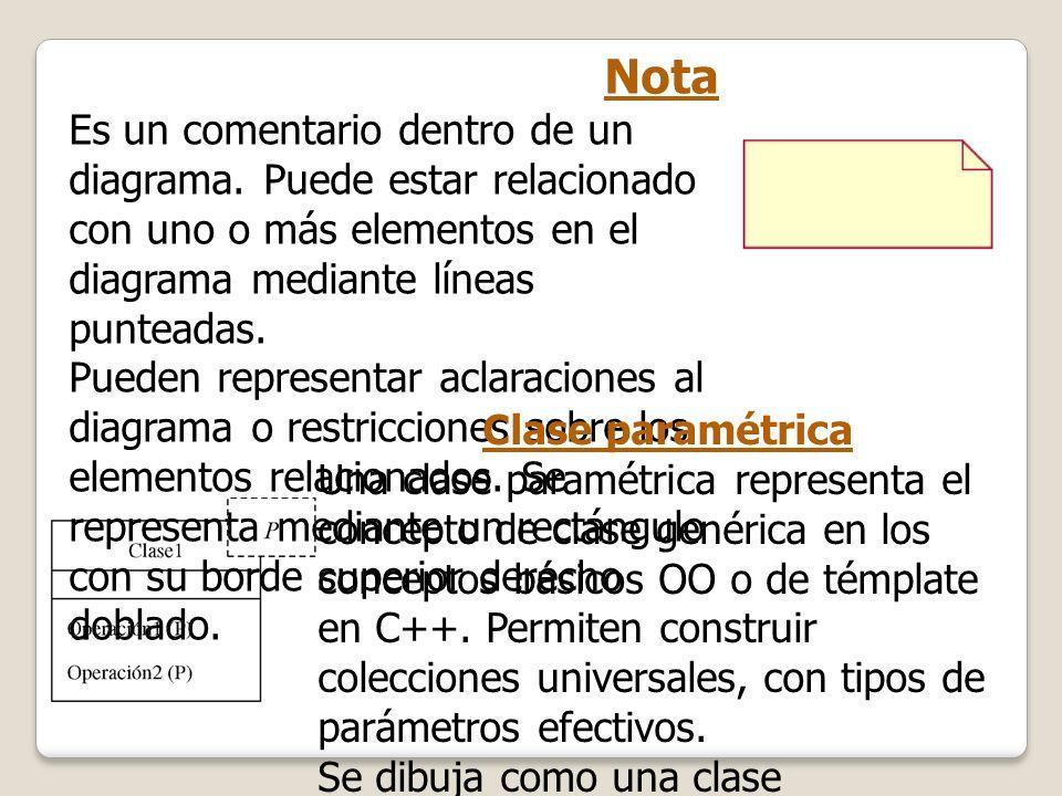 Nota Es un comentario dentro de un diagrama. Puede estar relacionado con uno o más elementos en el diagrama mediante líneas punteadas. Pueden represen