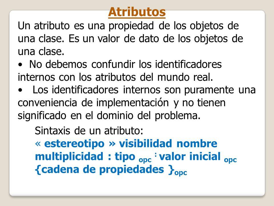 Atributos Un atributo es una propiedad de los objetos de una clase. Es un valor de dato de los objetos de una clase. No debemos confundir los identifi
