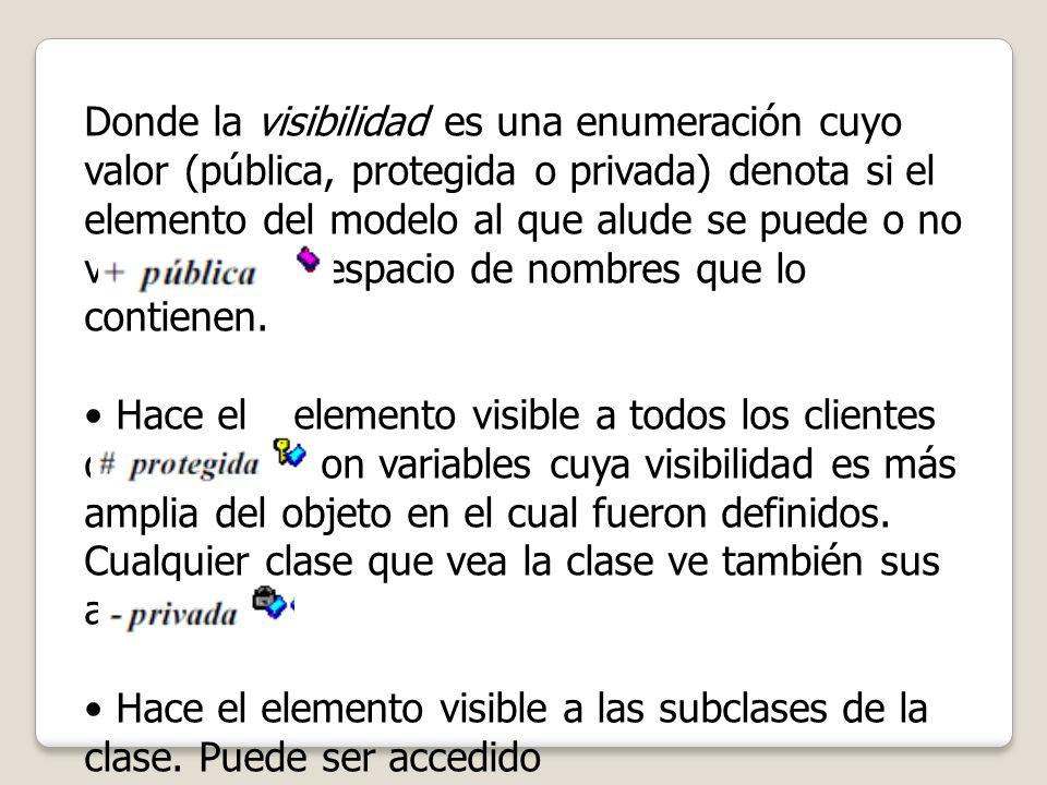 Donde la visibilidad es una enumeración cuyo valor (pública, protegida o privada) denota si el elemento del modelo al que alude se puede o no ver fuer