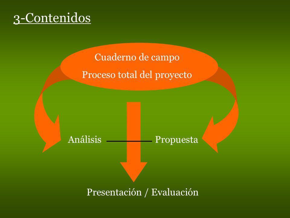 3-Contenidos Cuaderno de campo Proceso total del proyecto Análisis Propuesta Presentación / Evaluación