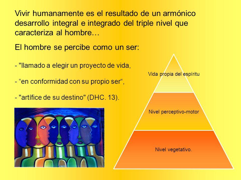 Vida propia del espíritu Nivel perceptivo- motor Nivel vegetativo. Vivir humanamente es el resultado de un armónico desarrollo integral e integrado de