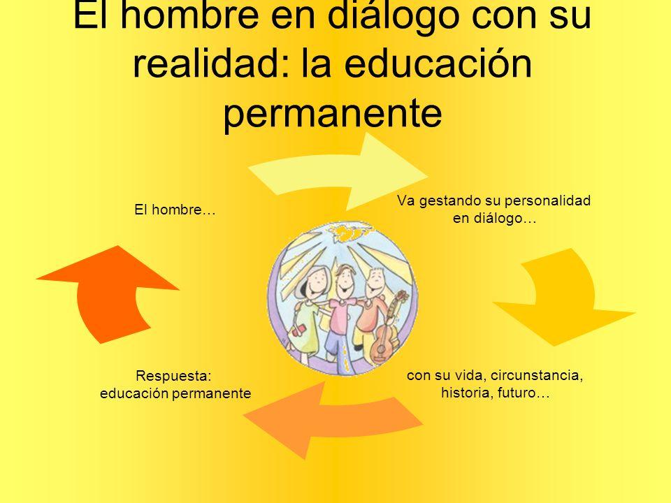 El hombre en diálogo con su realidad: la educación permanente Va gestando su personalidad en diálogo… con su vida, circunstancia, historia, futuro… Re
