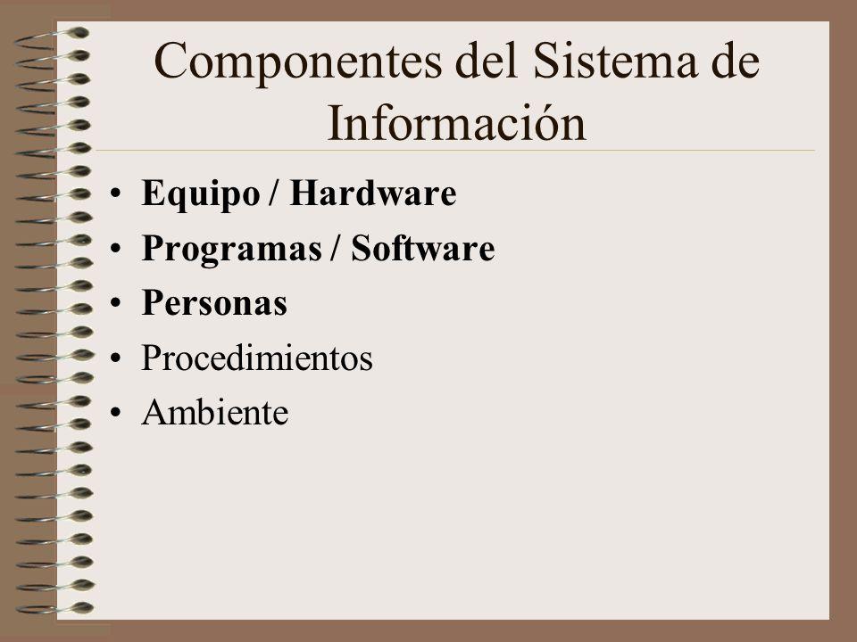 Componentes del Sistema de Información Equipo / Hardware Programas / Software Personas Procedimientos Ambiente