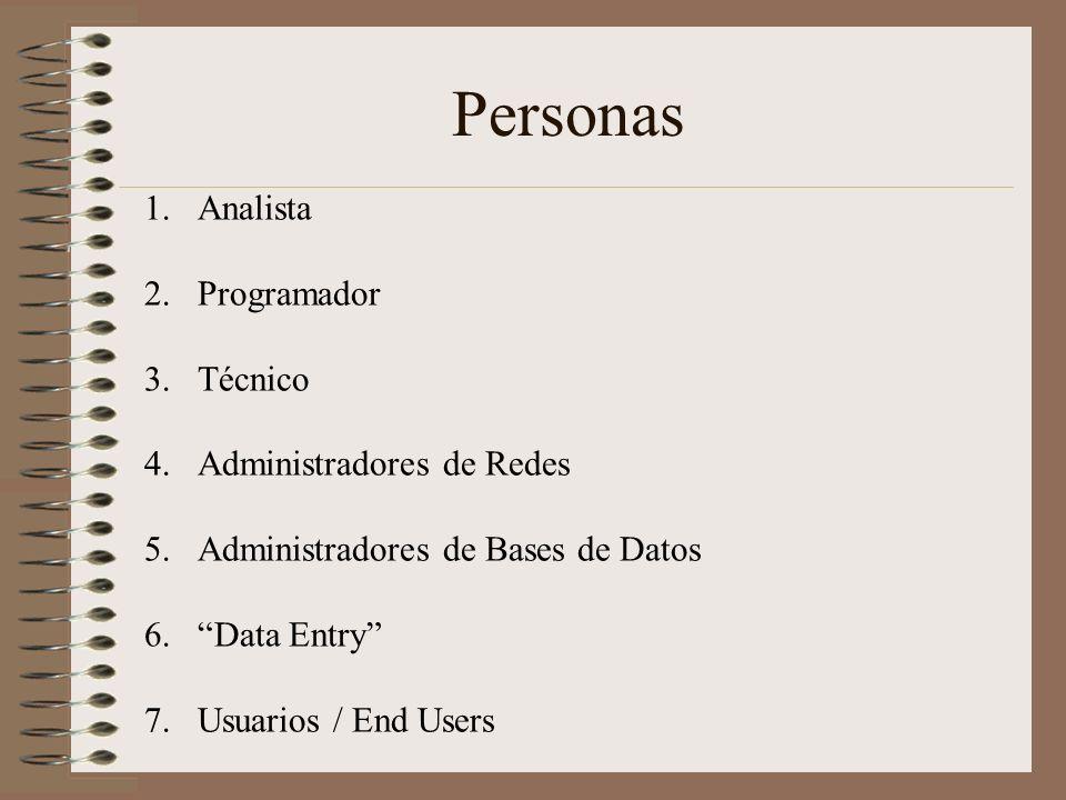 Personas 1.Analista 2.Programador 3.Técnico 4.Administradores de Redes 5.Administradores de Bases de Datos 6.Data Entry 7.Usuarios / End Users