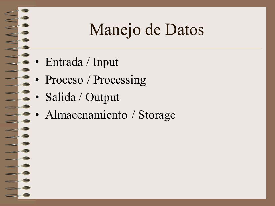 Computadora/Diseño Básico Unidad DeEntrada Unidad DeSalida Memoria Auxiliar/ Secundaria Medio de Comunicación Procesador (CPU) Memoria Principal