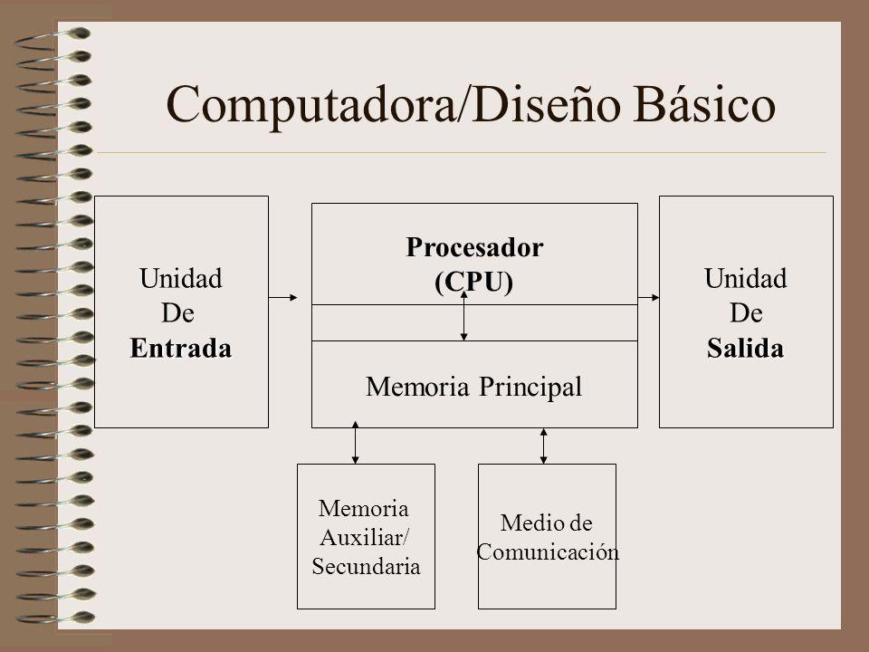 Entrada Medio que nos permite entrar datos para ser almacenados en memoria principal.